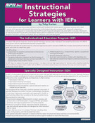 Instructional Strategies for Learners with IEPs