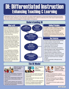 DI: Differentiated Instruction - Enhancing Teaching & Learning