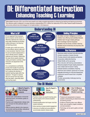 Di Differentiated Instruction Enhancing Teaching Learning