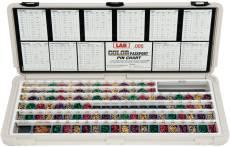Lab pin kit 102 pin sizes, 1 spring size