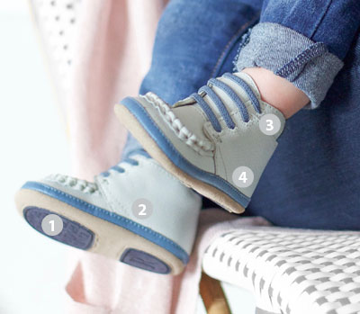 category-image-with-numbers-mini-shoez-new2.jpg