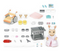Country Nurse Set - Package Contents