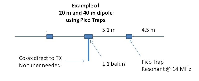 pico-trap-antenna-example.jpg