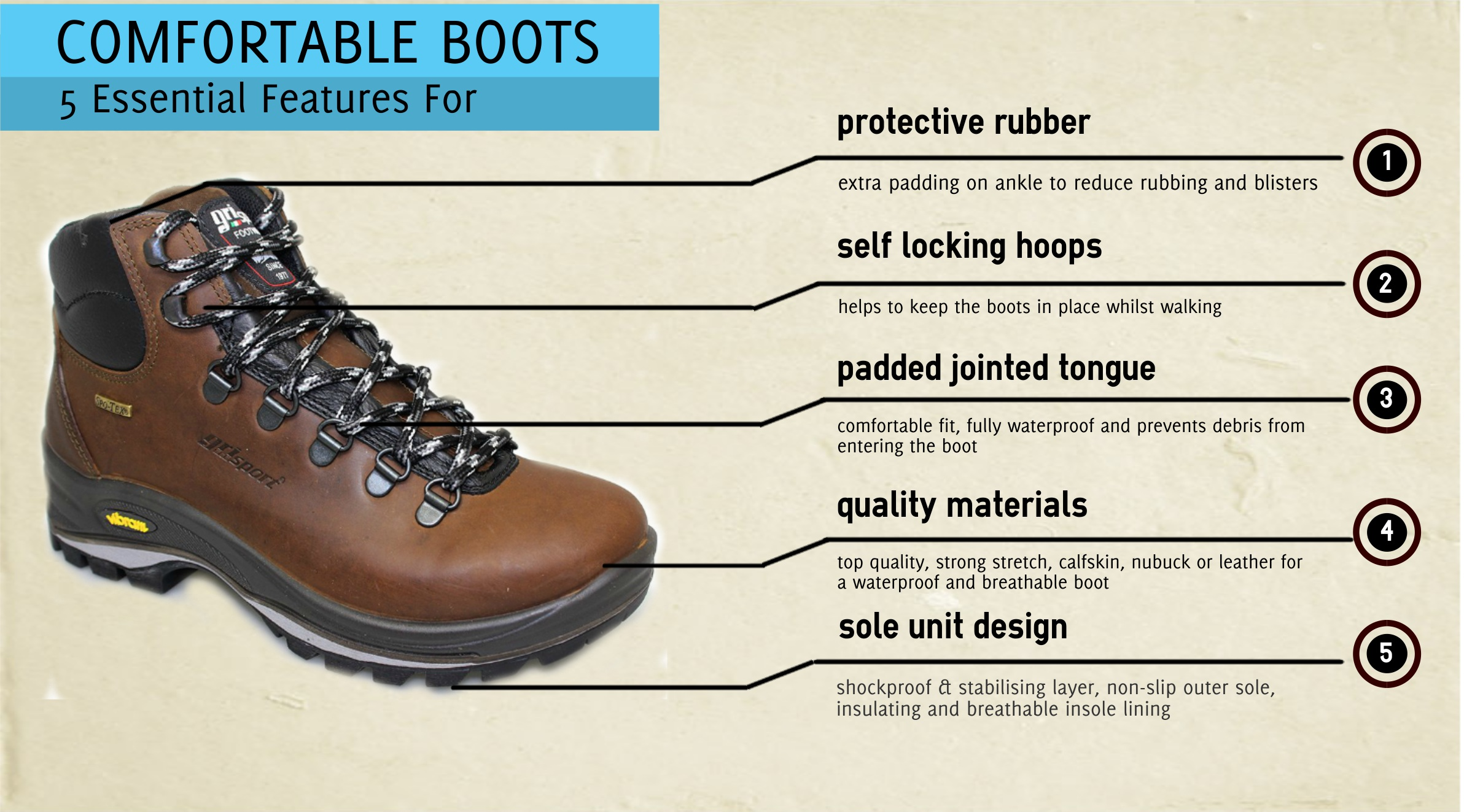 walking style you leisure to from comforter cute danner boots female town travel shoes comfortable hiking take boot trail womens