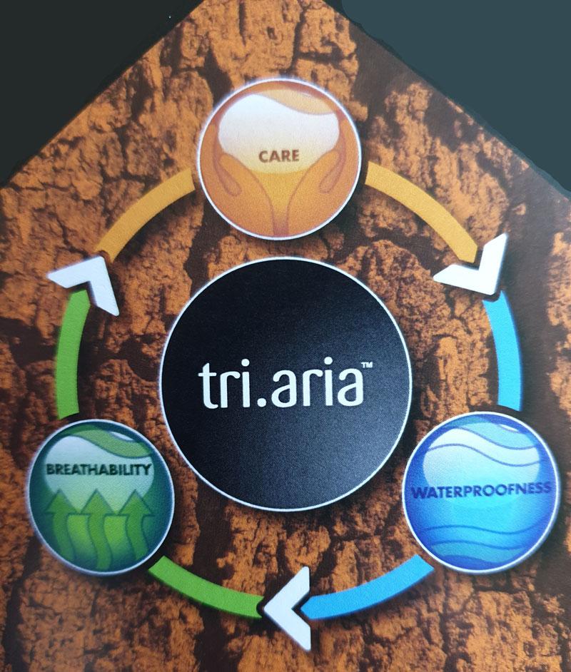 tri-aria-membrane.jpg
