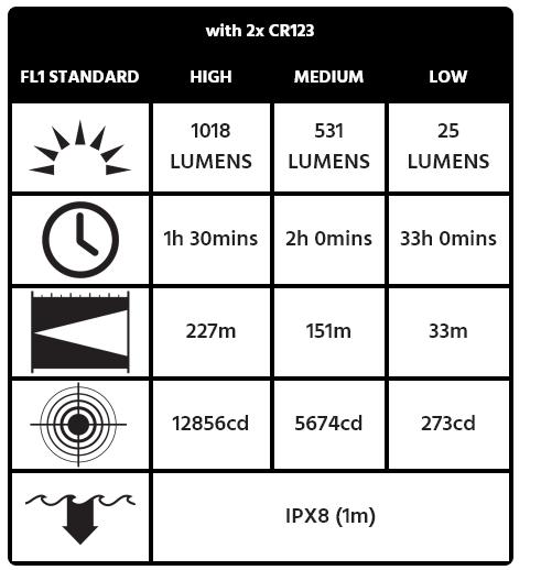 2019-02-14-14-10-37-7610-tactical-flashlight-pelican.png