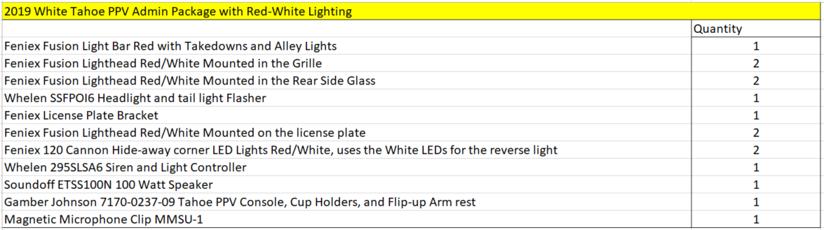 2019-white-tahoe-red-white-fire-ems-lights.png