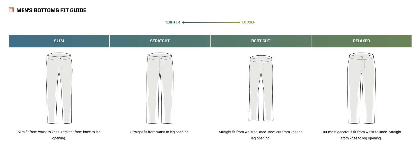 5.11-tactical-mens-bottoms-fit-guide.jpg