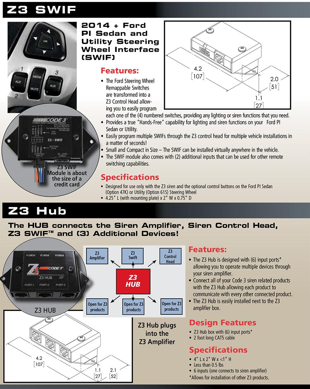 swif-and-hub-info.jpg