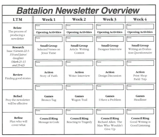battalion-newsletter-906303-overview.jpg