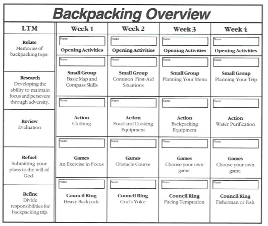 battalion-pack-packing-906301-overview.jpg