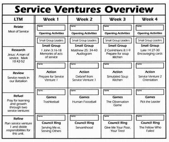 battalion-service-ventures-906205-overview.jpg