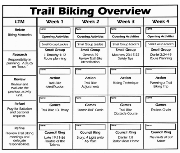 battalion-trail-biking-906206-overview.jpg