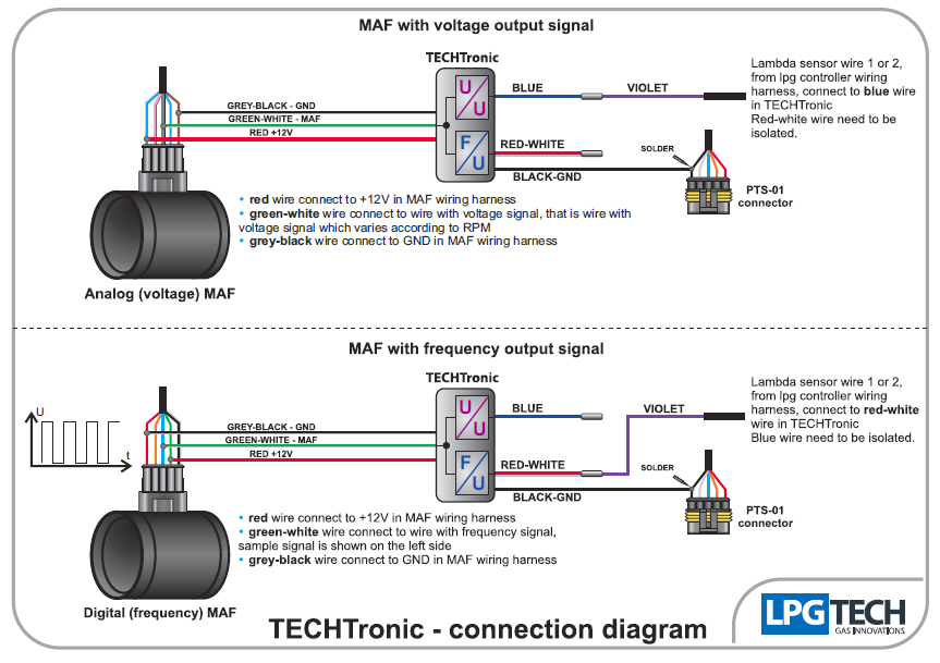 lpgtech techtronic maf signals converter for valvetronic ... 06 pt cruiser engine diagram engine lpg engine diagram