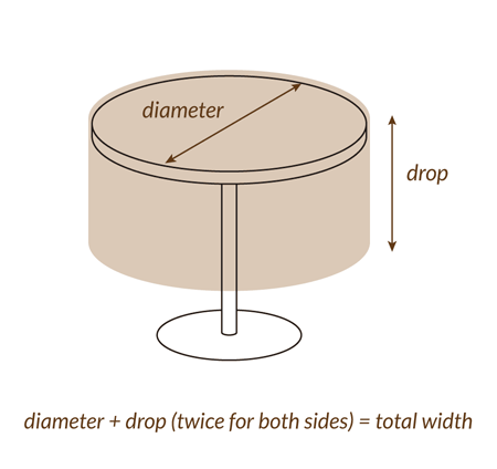 How To Measure Round Table.Premier Table Linens Tablecloth Calculator