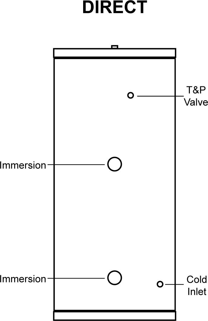 greenacre-direct-standard-layout2.jpg