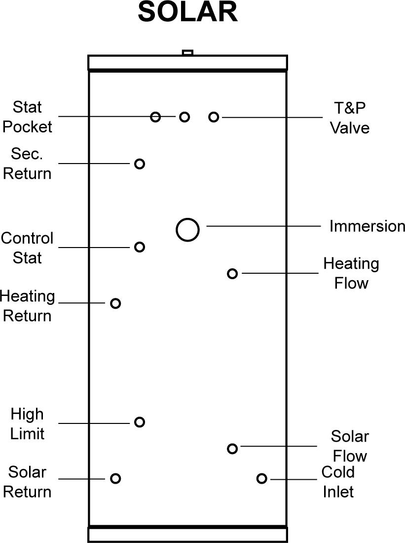 greenacre-solar-standard-layout.jpg