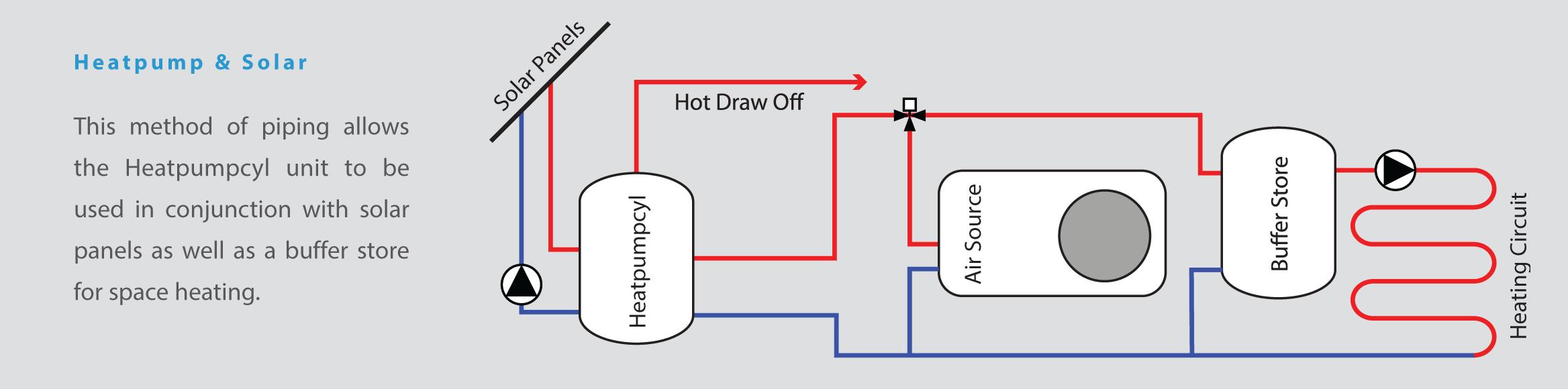 heatpump-solar.png