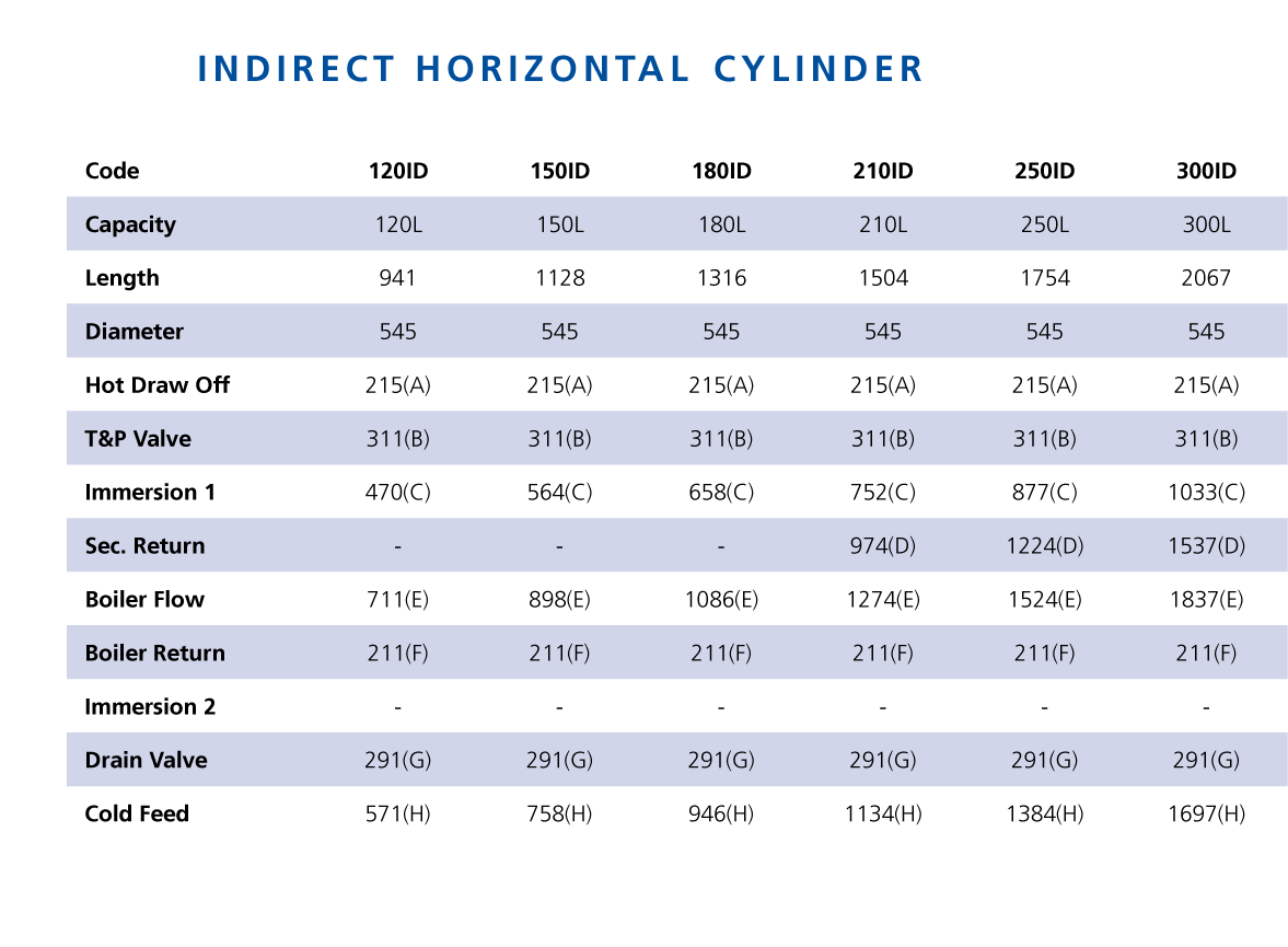 indirect-horizon-info1.png