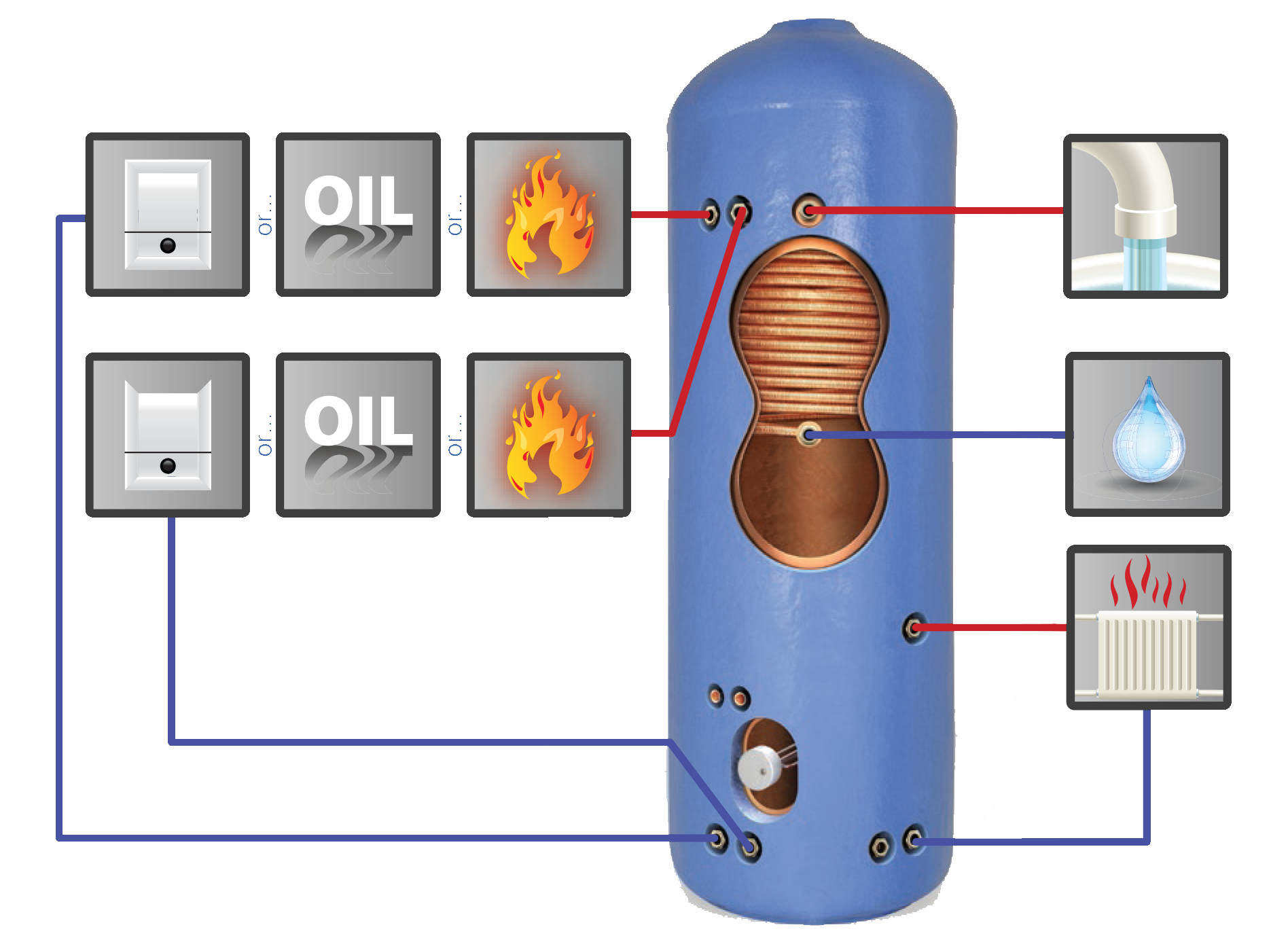 ovb-eco-thermal-store.png