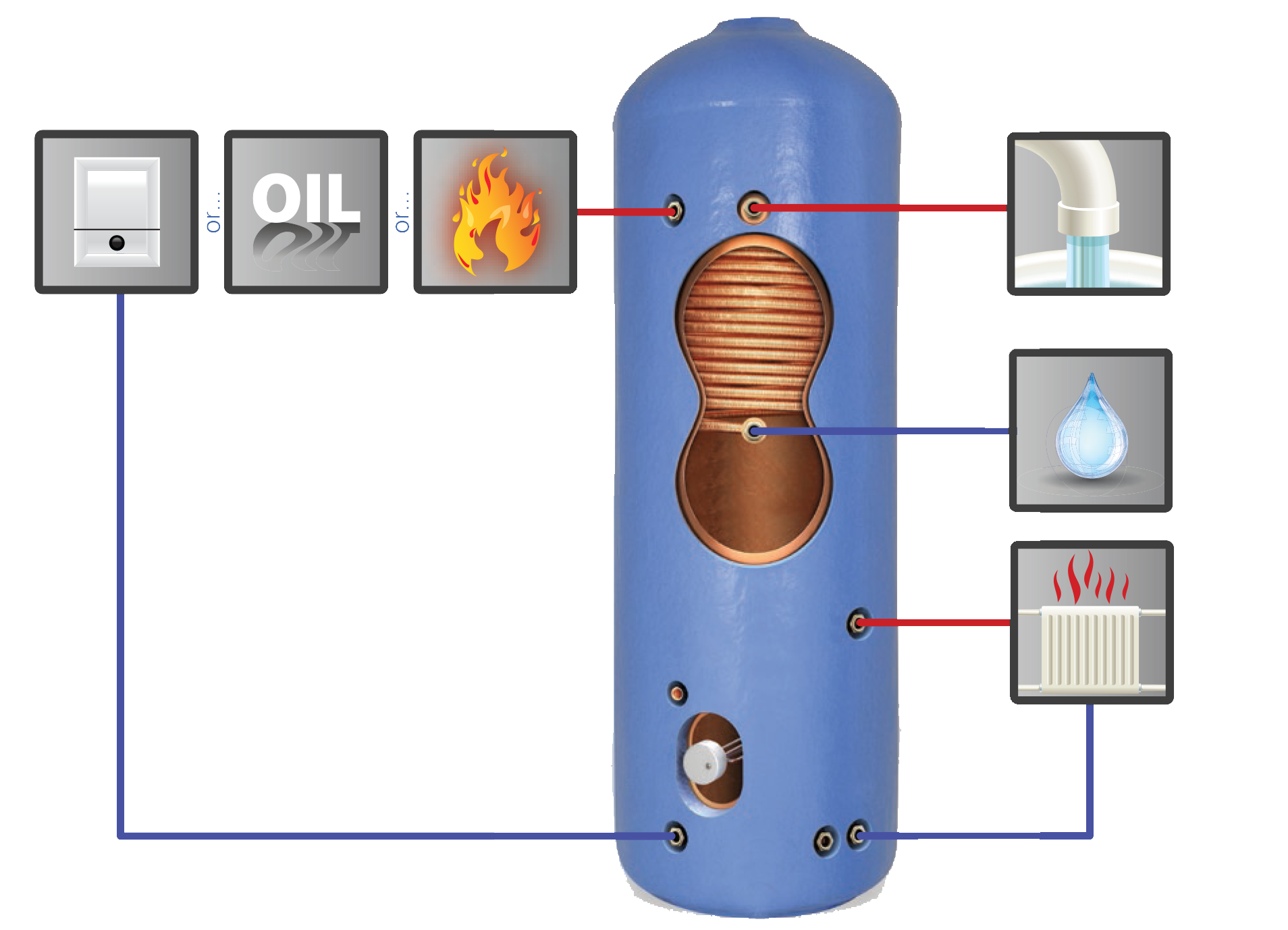 ovb-thermal-store.png