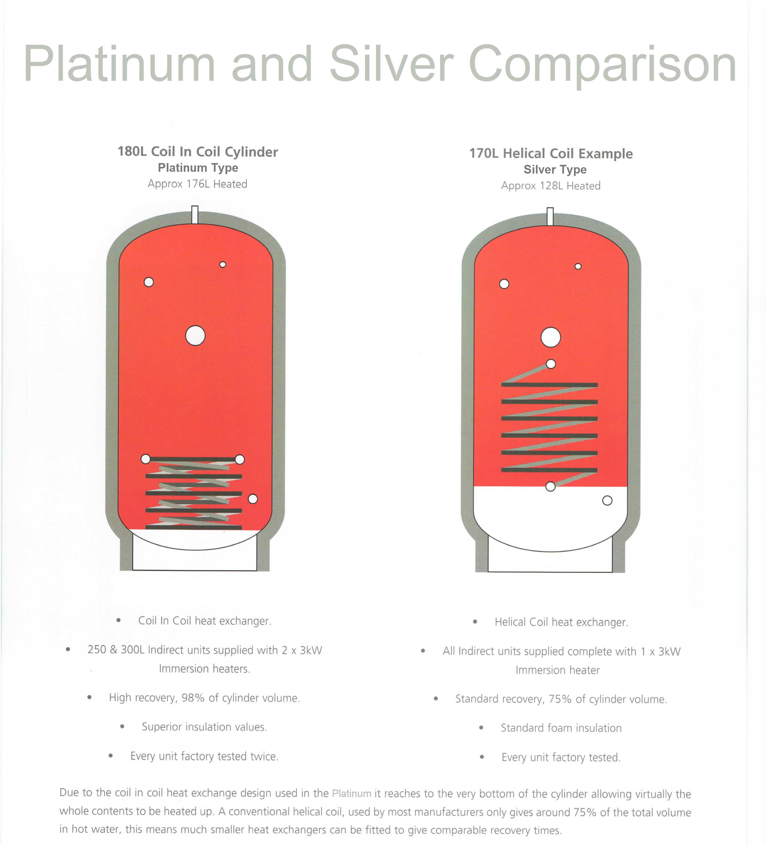 platinum-silver-comparison2.png