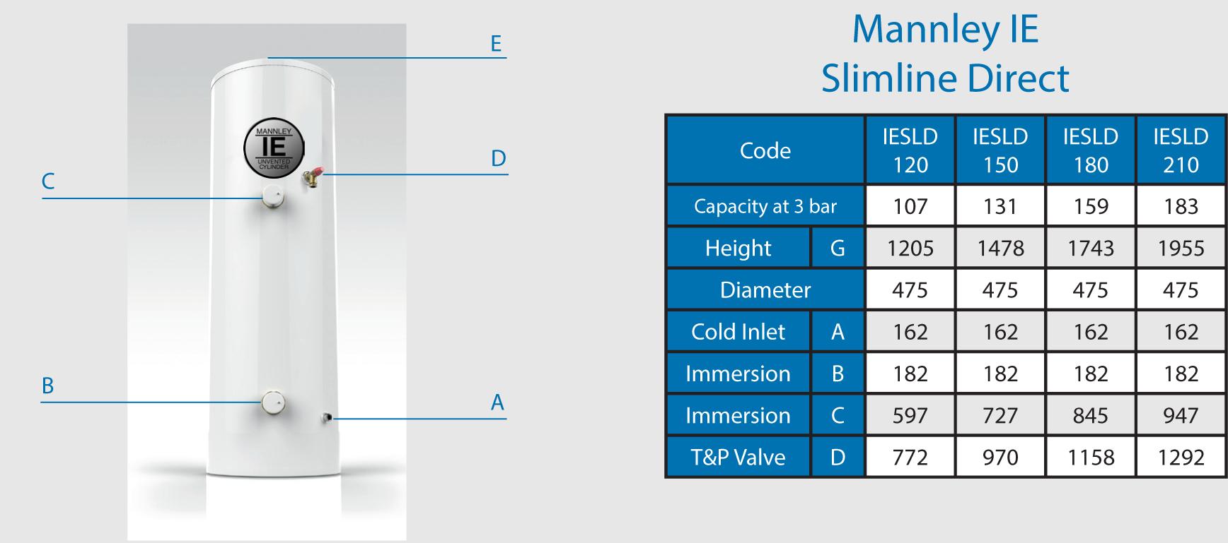 slimline-direct-spec.png