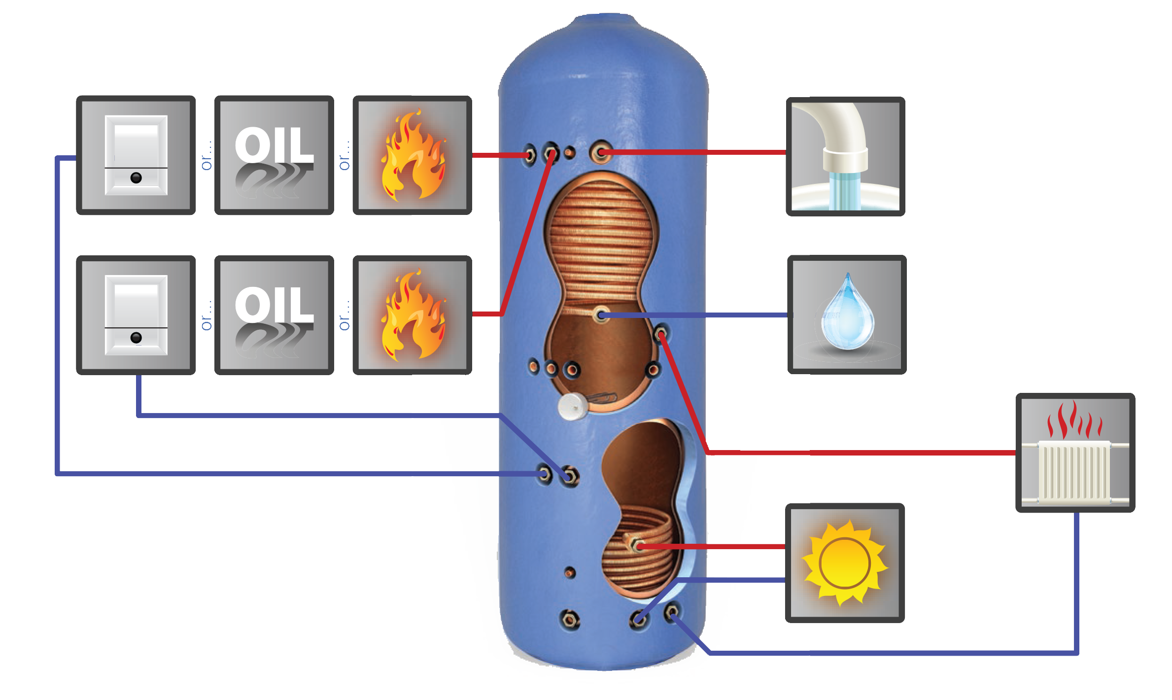 solar-ovb-eco-thermal-store.png