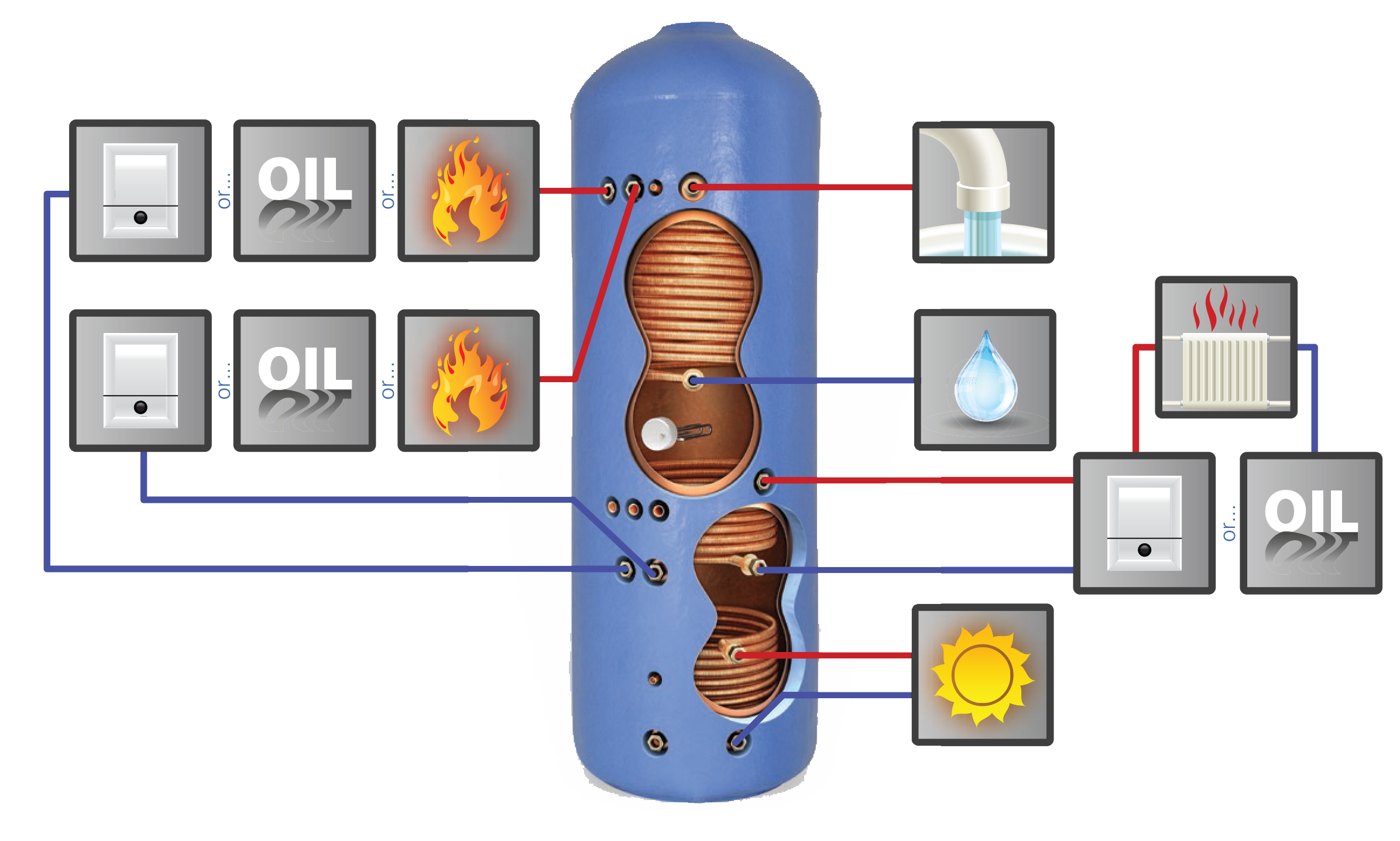 solar-ssb-eco-thermal-store.png