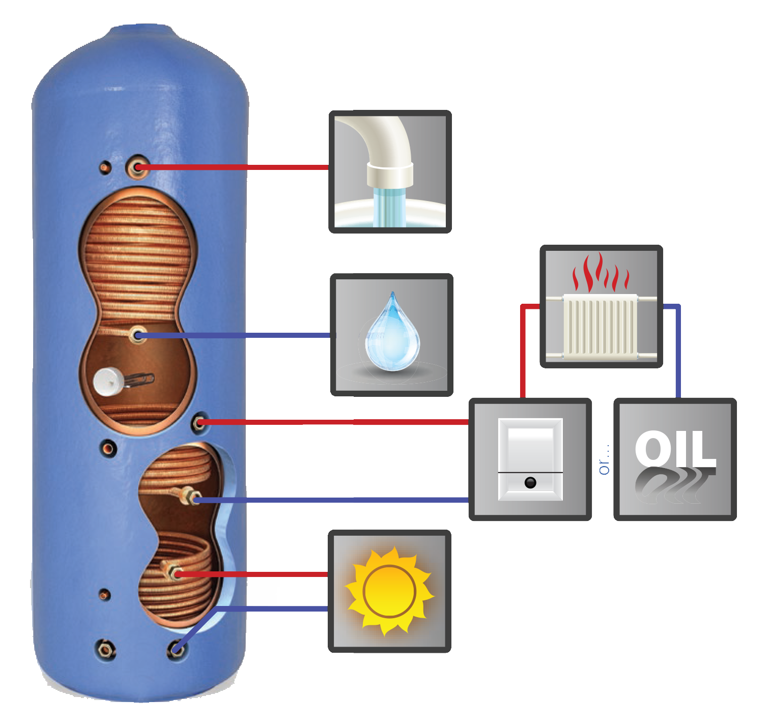 solar-ssb-thermal-store.png