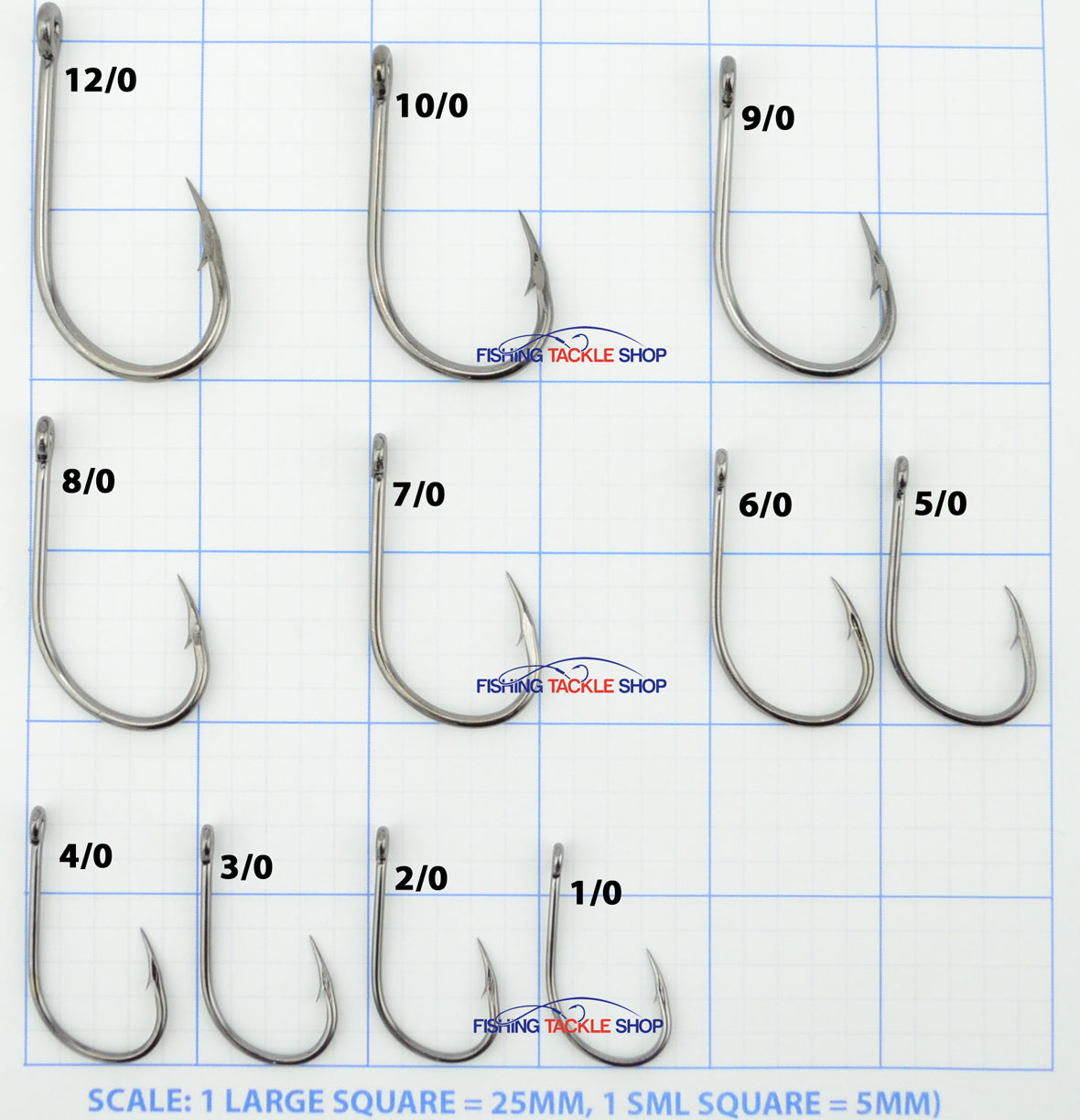 Mustad Big Gun Sizes