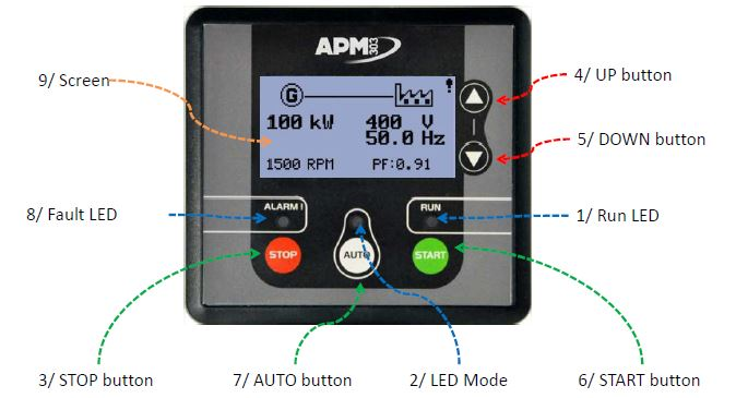 capture Ace Wiring Diagram on