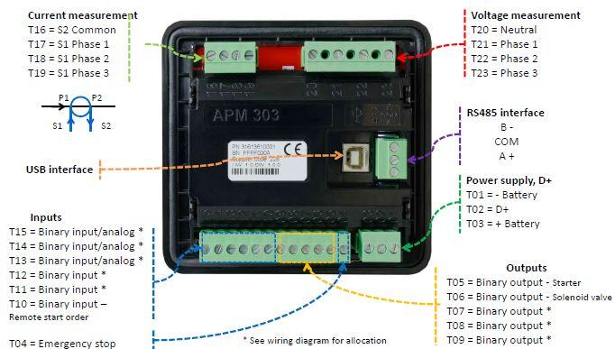 SDMO APM303 Control | Original SDMO Control from France on