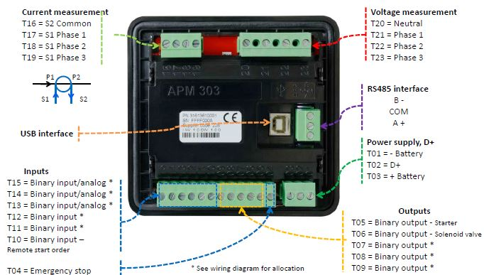 Generator Control Wiring Diagram View Diagram