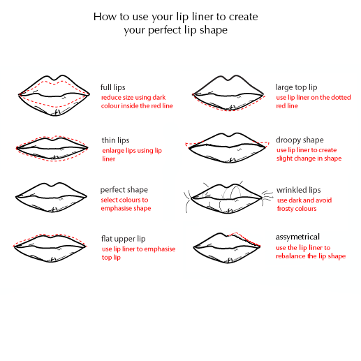 Top Tips For Lips From Ultra Glow Ultraglowshop Com