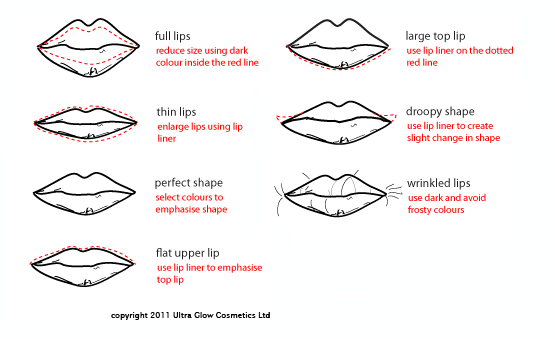 Top Tips for Lips from Ultra Glow - ULTRAGLOWSHOP.COM