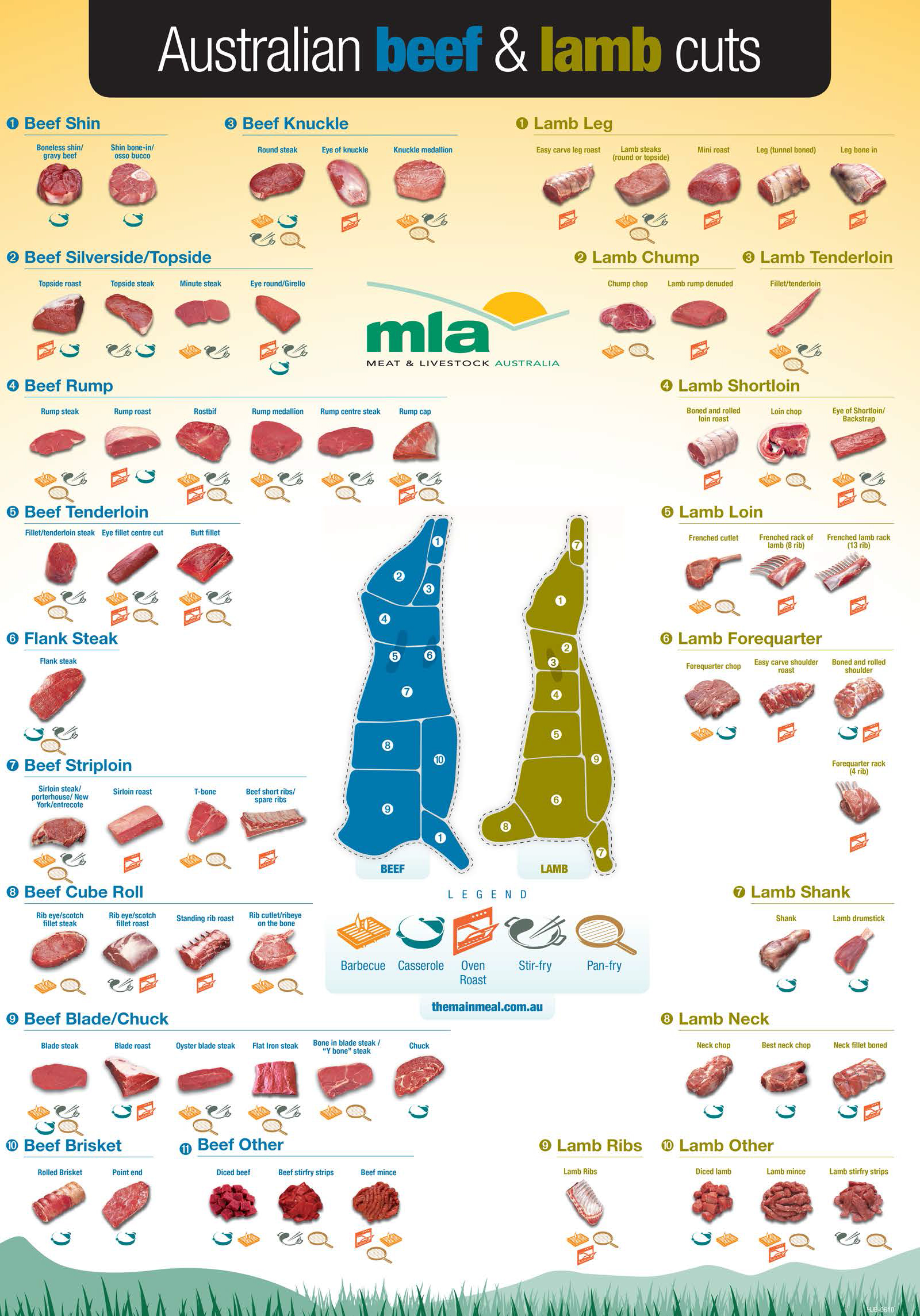 frb-beef-and-lamb-cuts-chart.jpg