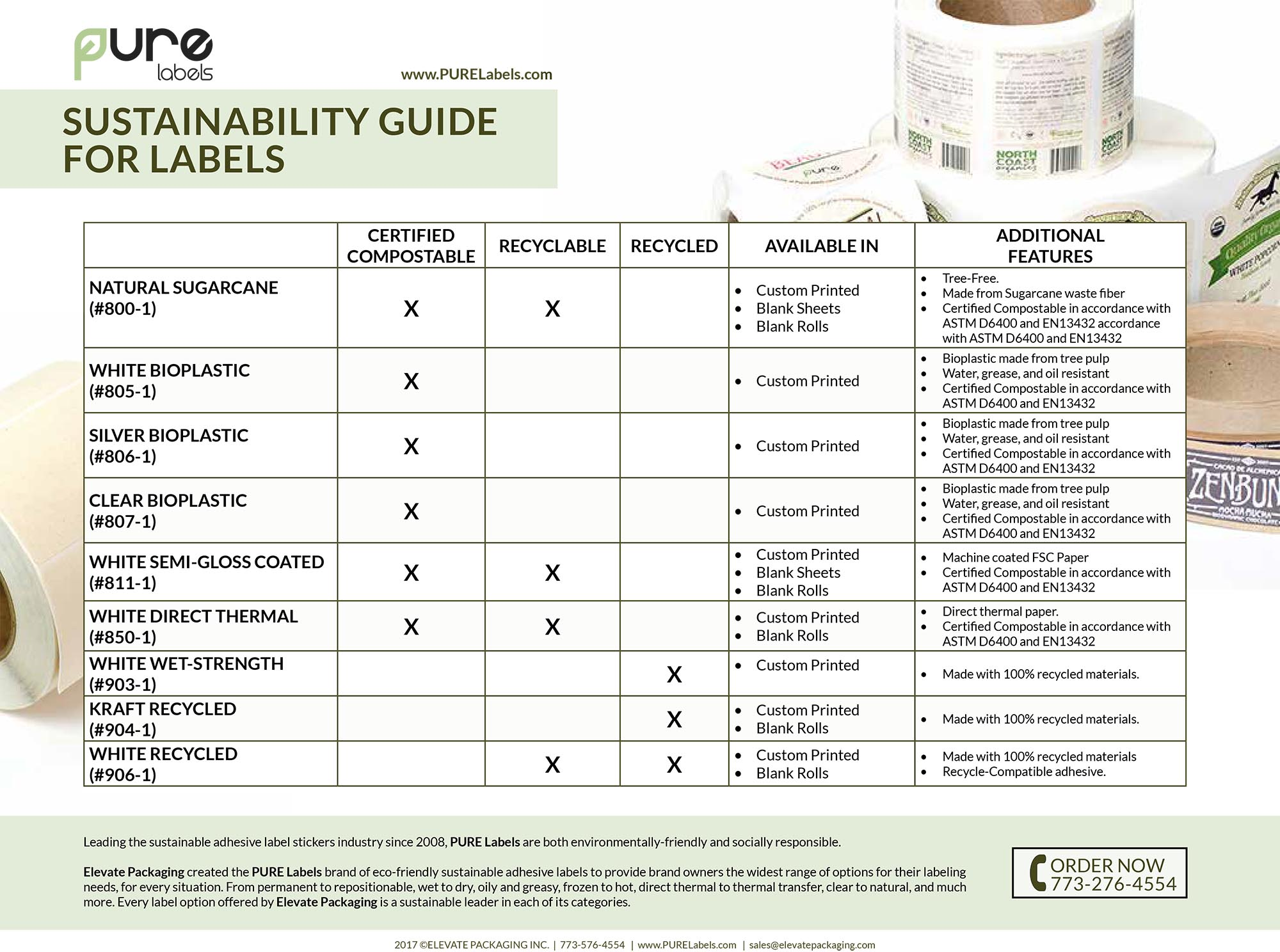How to Choose the Best Eco-Friendly Labels For Your Brand