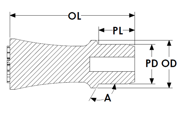 Blind Hole Diagram Search For Wiring Diagrams