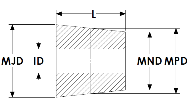 epsi-sms-series-silicone-masking-stopper-size-diagram.png