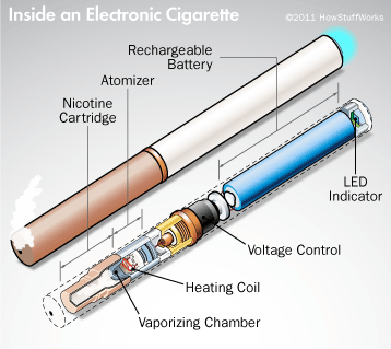 Image Result For Electronic Cigarettes Like Real Cigarettes