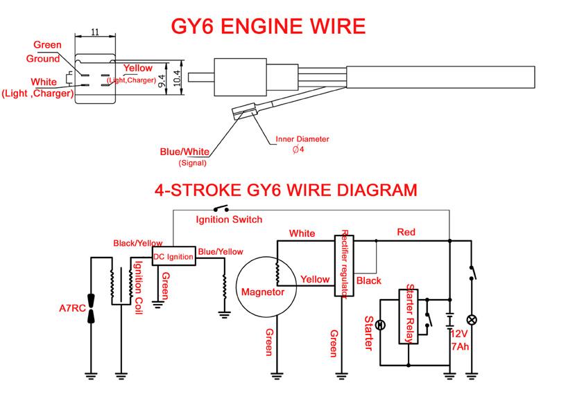 rectifier for gy6 150cc wiring diagram schematics wiring diagrams u2022 rh parntesis co Wire Harness Layout Radio Wiring Harness Diagram