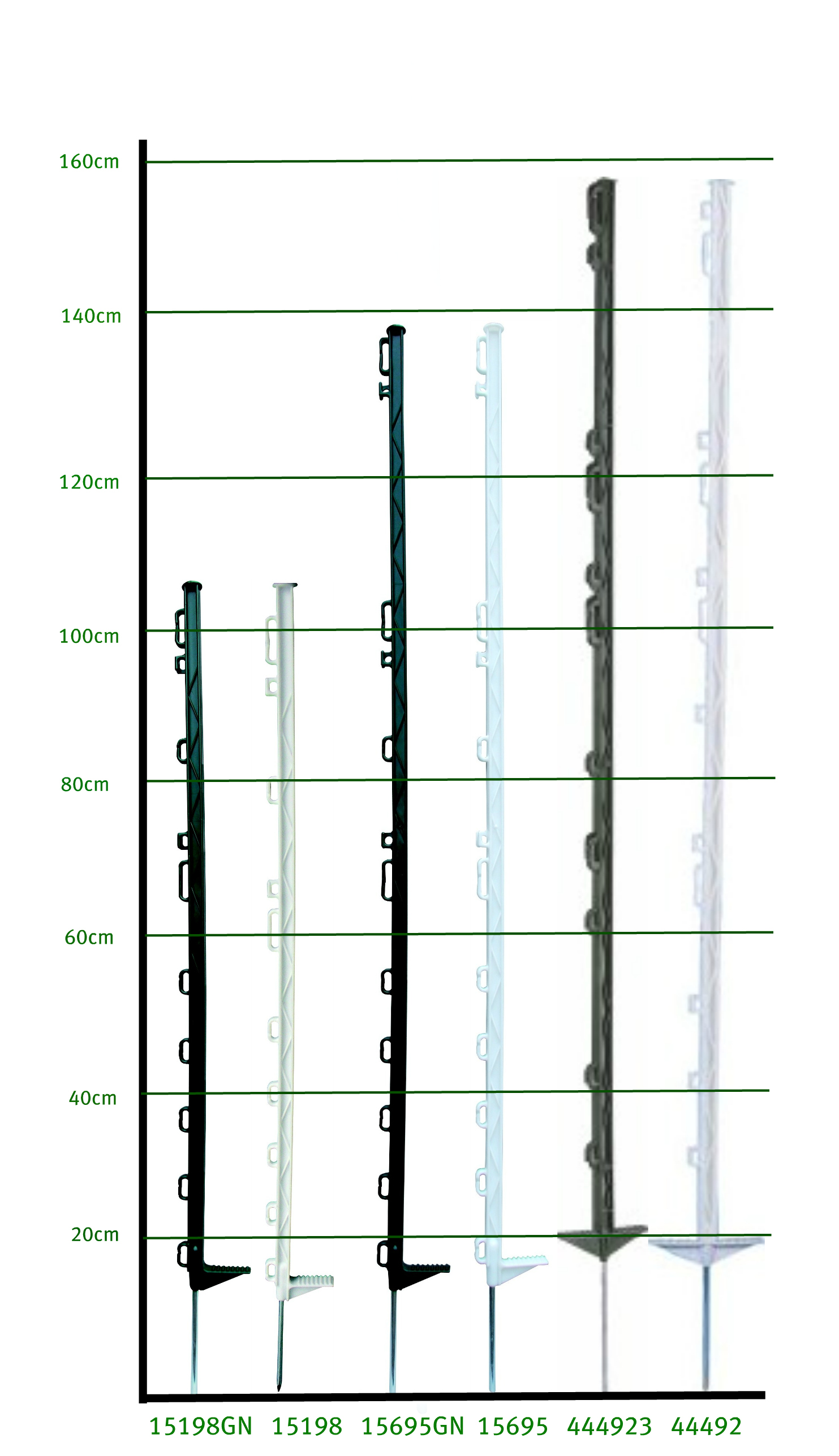Electric Fence Posts Height