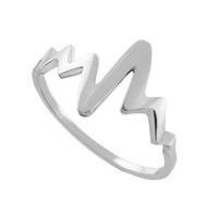 Sterling Silver Dainty Heartbeat Ring