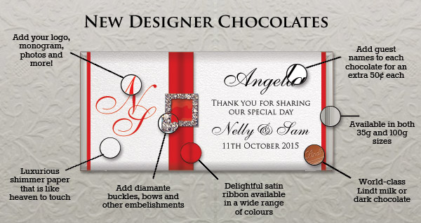 What goes into our designer chocolates