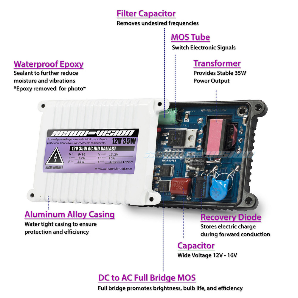 15000k Hid Conversion Kit Pink 2 Year Warranty Trans Am Wiring Diagram Larger More Photos