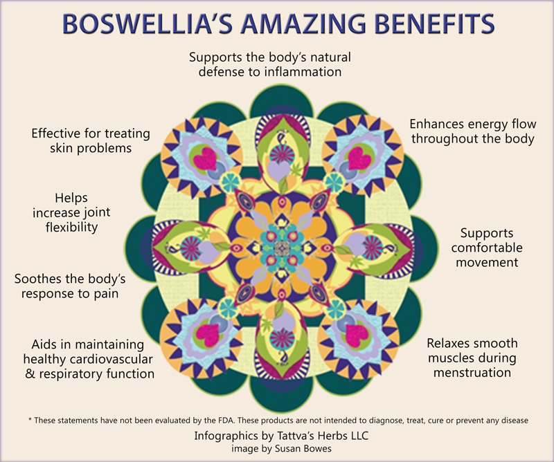 boswellia-graphic.jpg