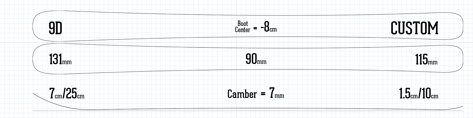Create your custom 9 D ski