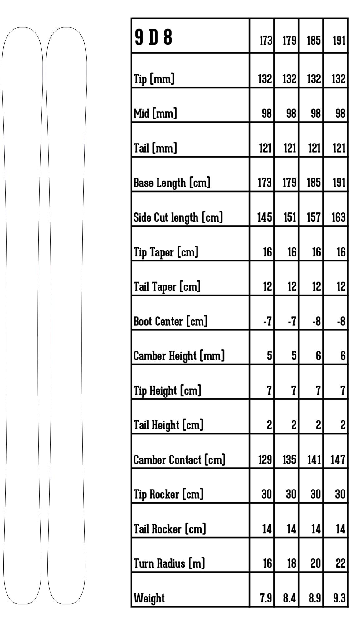 9D8 ski information spec sheet