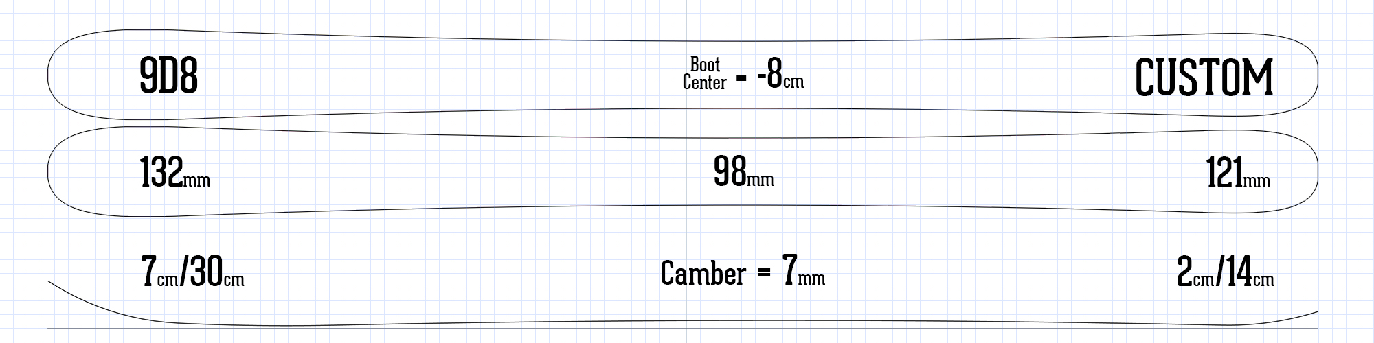 9D8 ski information sheet specs rocker camber profile